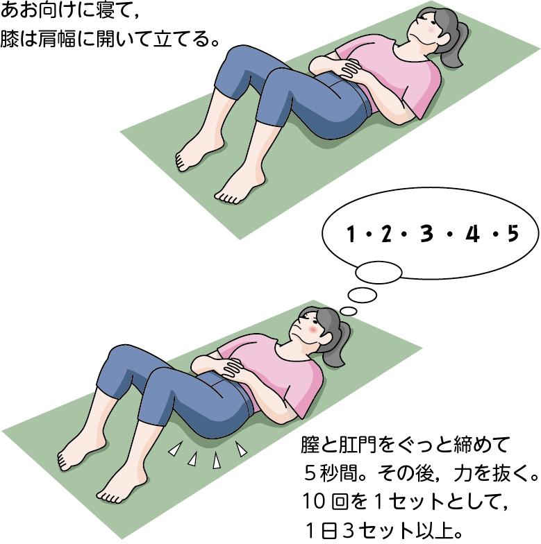 尿漏れ改善体操