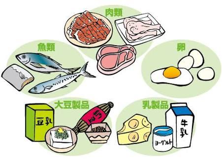 足のつり (こむら返り) 予防におすすめの食べ物と飲み物