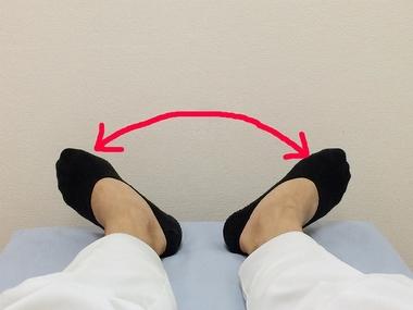 骨盤が開き足が外に開きがに股になる