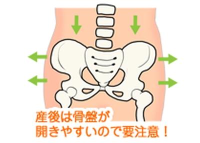 産後のには骨盤が開き便秘になりやすいです