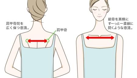 肩甲骨を広げる