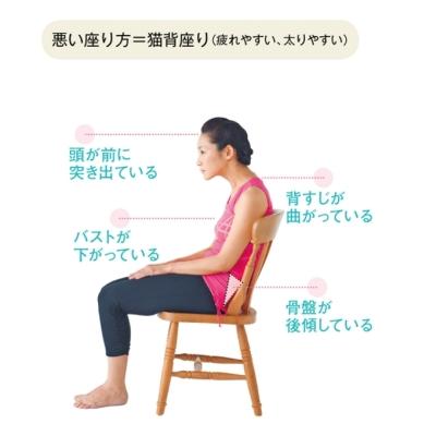椅子に浅く座ると骨盤バランスが崩れる