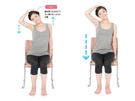肩甲挙筋と僧帽筋のストレッチや伸ばし方