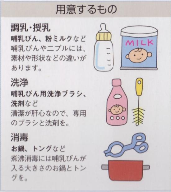 粉ミルクを作る時に用意するもの