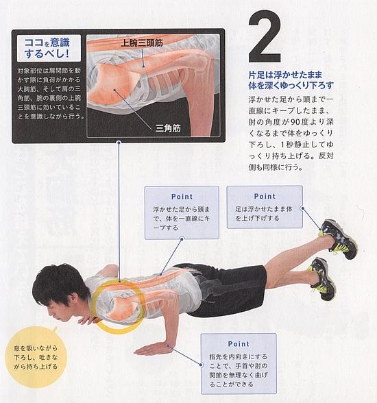 大胸筋の強化6