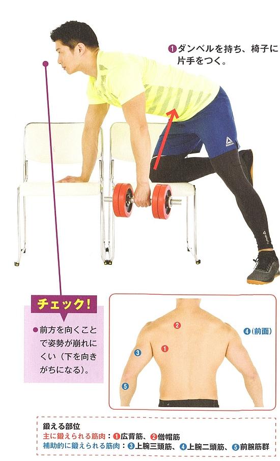 大円筋の強化4