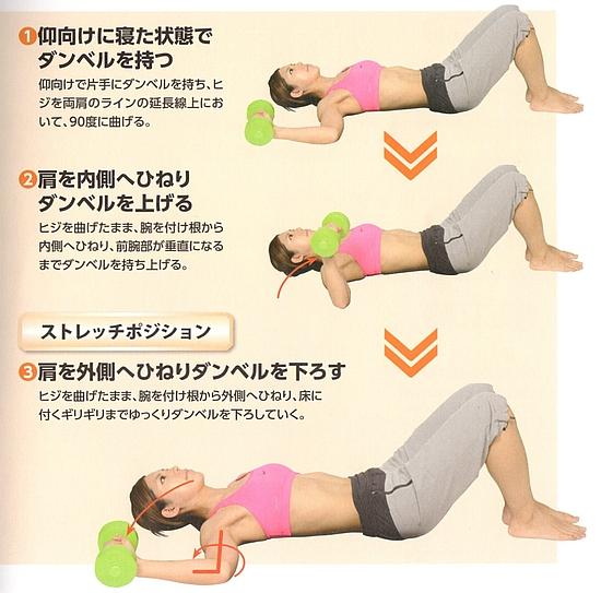 肩甲下筋の筋トレ