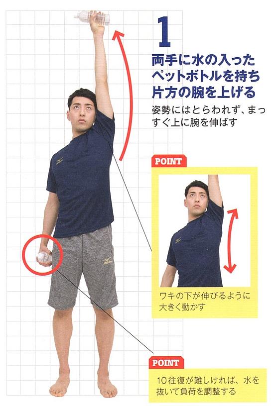 棘上筋の強化1