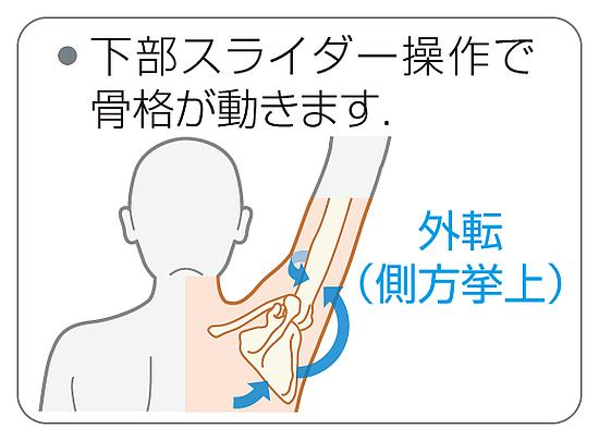 肩関節外転