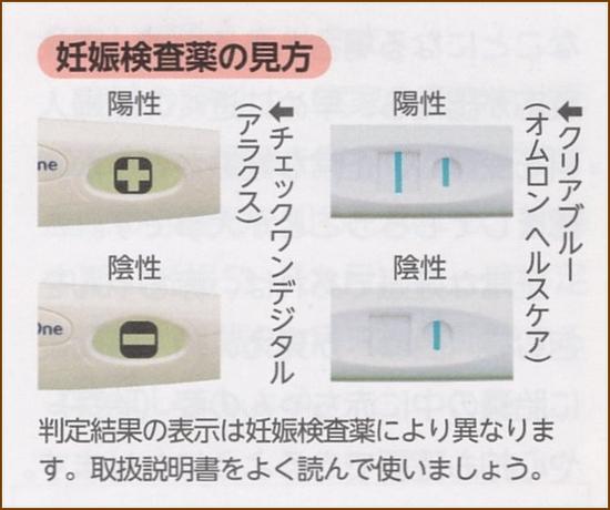妊娠検査薬の見分け方