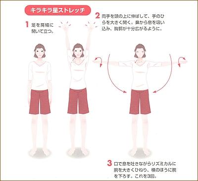 産後の二の腕運動3