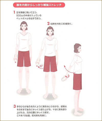 産後の二の腕運動4