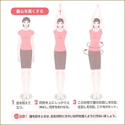 産後の重心改善