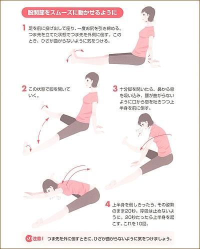 股関節の可動域を広げるストレッチ