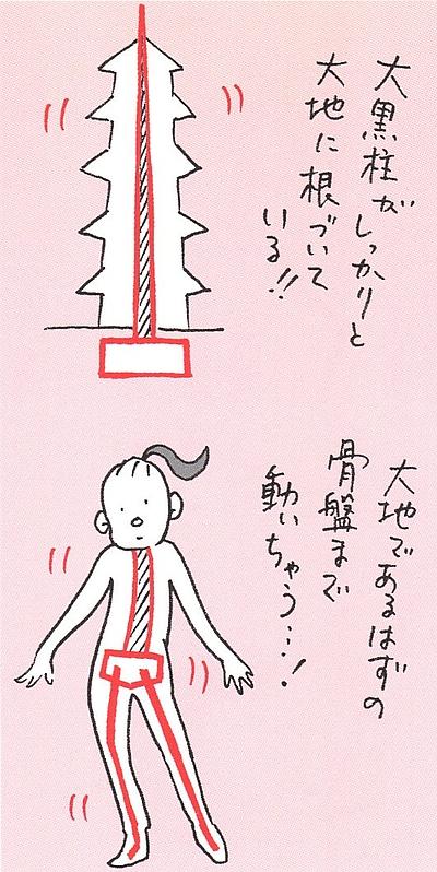 腰痛1-3