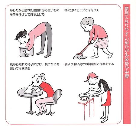 前かがみの中腰で腰痛2