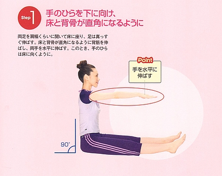 STEP1⃣:手のひらを下に向け、床と背骨が垂直になるように座る