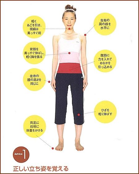 骨盤や背骨が歪まないためにまっすぐ立つことを意識