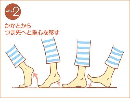 骨盤と背骨が歪まない歩き方は背筋と足運びがポイント