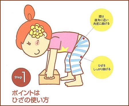 膝と腰の使い方で体の負担が変わります