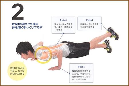 プッシュアップ腕立て伏せ(ハード)2