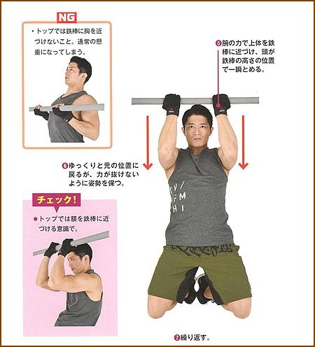 バイセプスチンニング(上腕二頭筋に効く懸垂)2