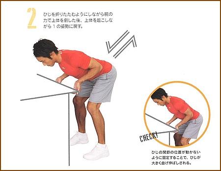 テーブルアームカール(自宅でできる上腕二頭筋の筋トレ)2