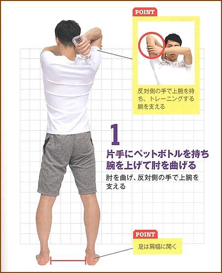 ハンマー(ハンマーを振り上げるように上腕三頭筋を鍛える筋力トレーニング)1