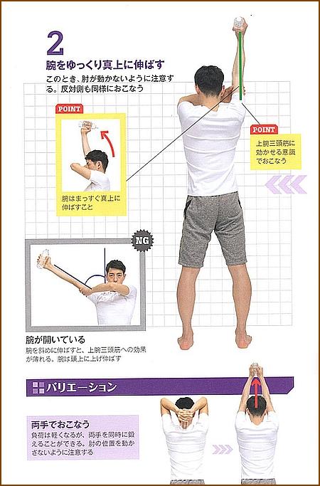 ハンマー(ハンマーを振り上げるように上腕三頭筋を鍛える筋力トレーニング)2