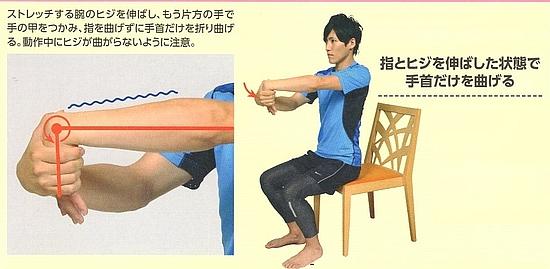 前腕伸筋群のストレッチ7