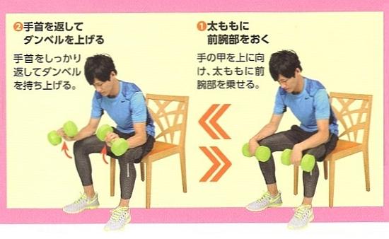 前腕(前腕伸筋群)を鍛える筋トレ方法②