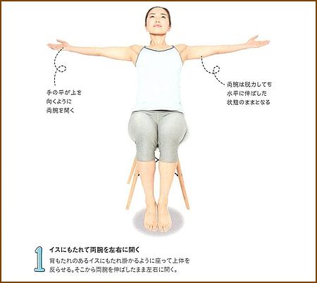 烏口腕筋のストレッチ方法1