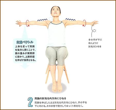 烏口腕筋のストレッチ方法2