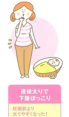 産後太りで下半身太りや下っ腹ががぽっこり