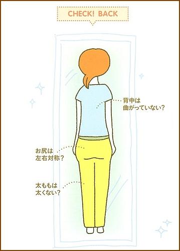 鏡で自分を見て体型をチェック3