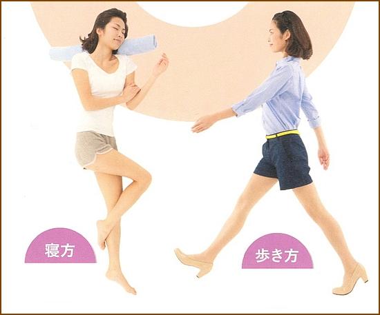 綺麗な体型を作り出すための姿勢2