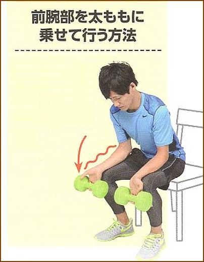 前腕部を太ももに乗せて撓側手根屈筋を鍛える筋トレ方法