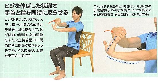 橈側手根屈筋(前腕屈筋群)のストレッチ方法【その2】