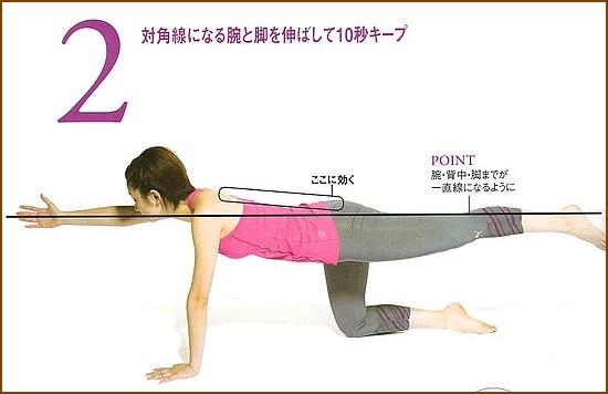 硬くなった腹筋を縦に伸ばす「対角線手足伸ばし」2