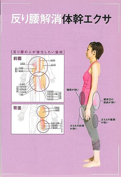 反り腰(腰痛)予防体幹エクササイズ