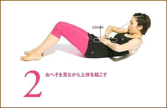 呼吸に合わせて下腹に力を込める呼吸へそ見腹筋2