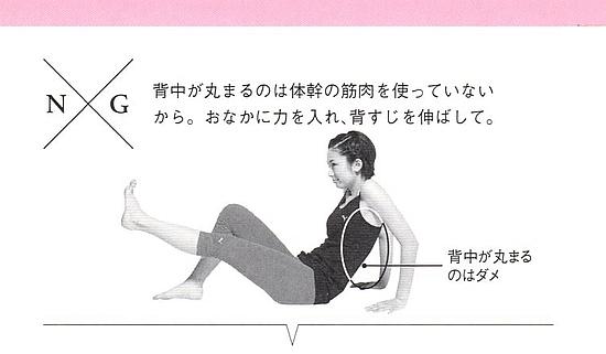 足を持ち上げて腹部の筋肉を強化片足上げ下げNG POINT