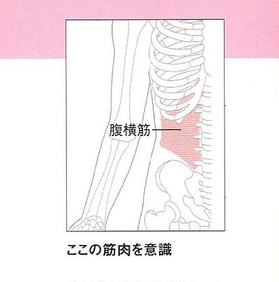 お腹で両足を持ち上げて、腹筋力を強化する両足持ち上げの意識する筋肉