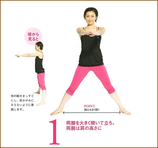 太もものたるみをとる体重横移動1