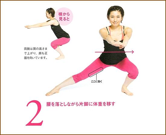 太もものたるみをとる体重横移動2