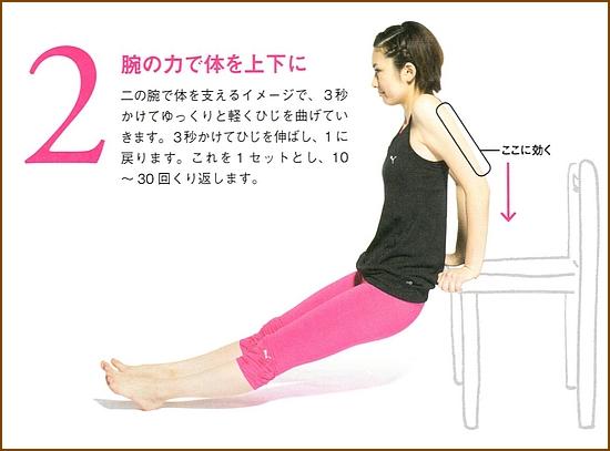 椅子のふちをつかむ・足は腰幅に開く