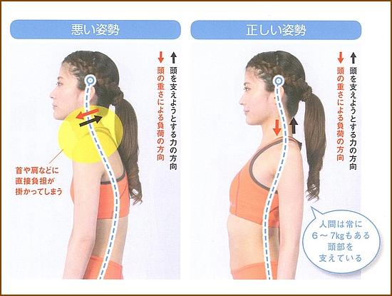 肩甲骨が動かない人は要注意