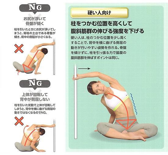 ウエストのダイエット・内腹斜筋、外腹斜筋の座位の側屈ストレッチ2