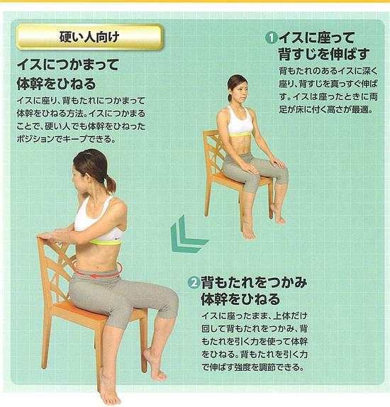 ウエストのダイエット・内腹斜筋、外腹斜筋の座位の側屈ストレッチ3