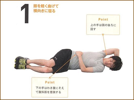 脇腹に効くサイドクランチ1